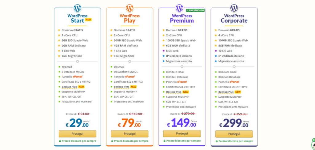 Costi per Hosting WordPress con pagamento annuale