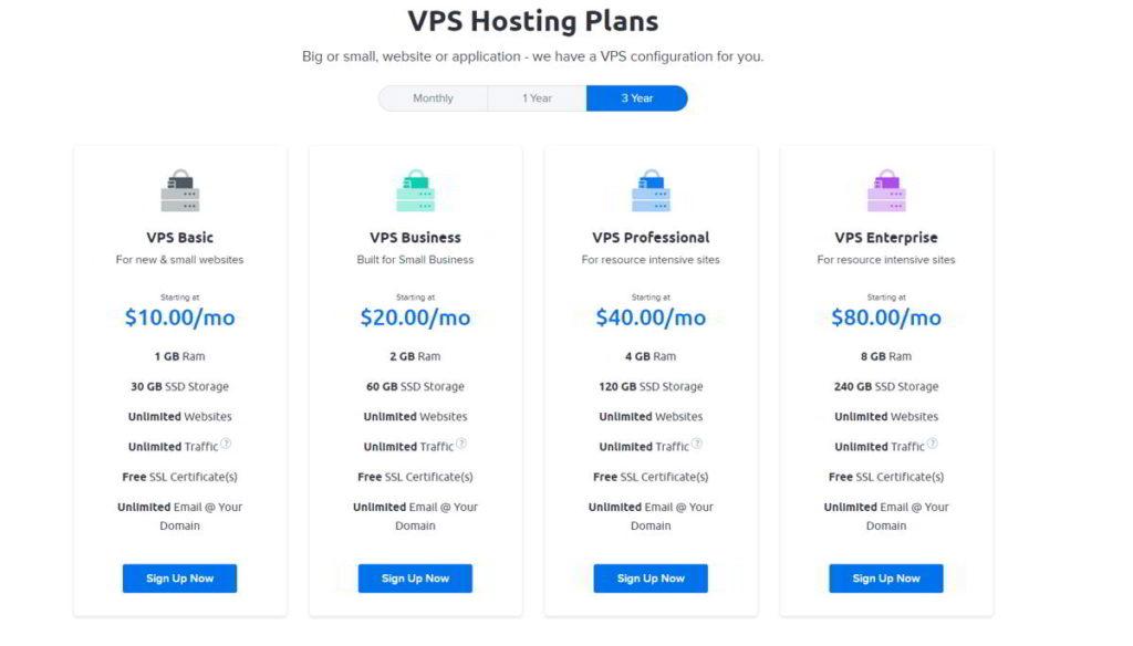 Costi Hosting VPS di Dreamhost