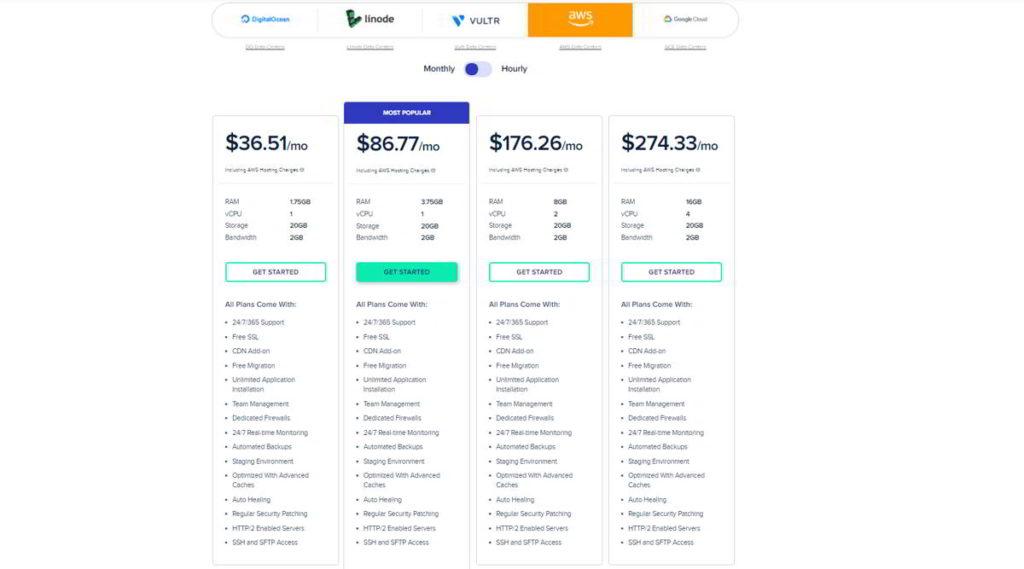 Tabella dei costi con server di Amazon AWS