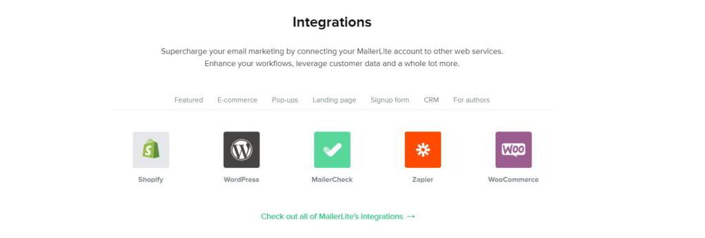 Esempio di possibili integrazioni per MailerLite