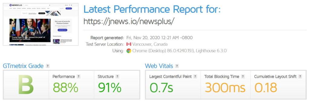 Test Velocità di Caricamento effettuato con GTMetrix del tema JNews
