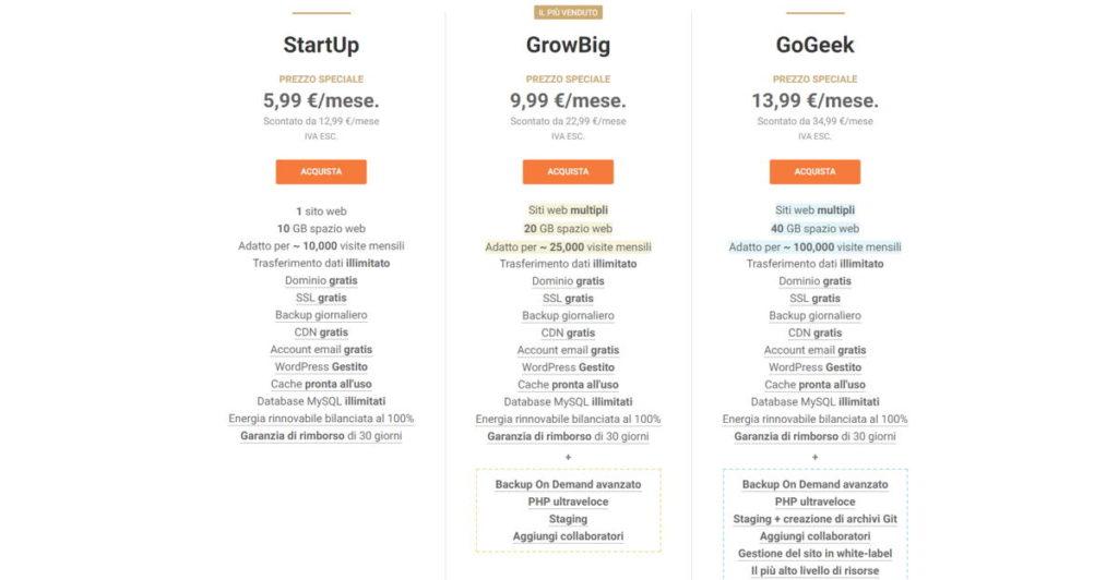 Piani e prezzi di Siteground