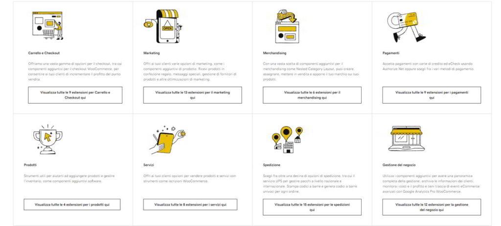 Estensioni premium di GoDaddy per WooCommerce